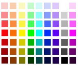 La scelta dei colori e il calcolo della quantit for Tabella per mescolare i colori